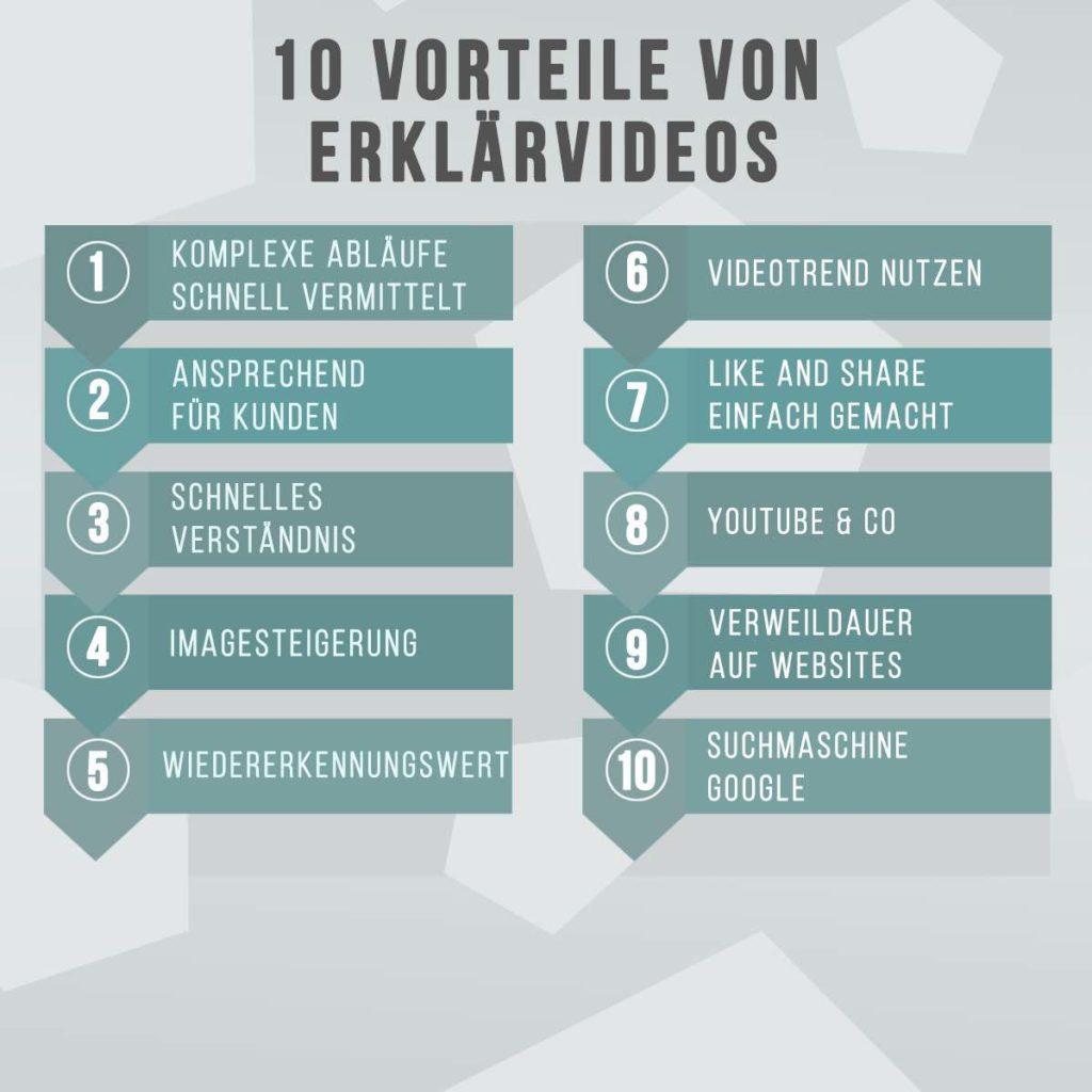 Tipps-Erklärvideo-infografik
